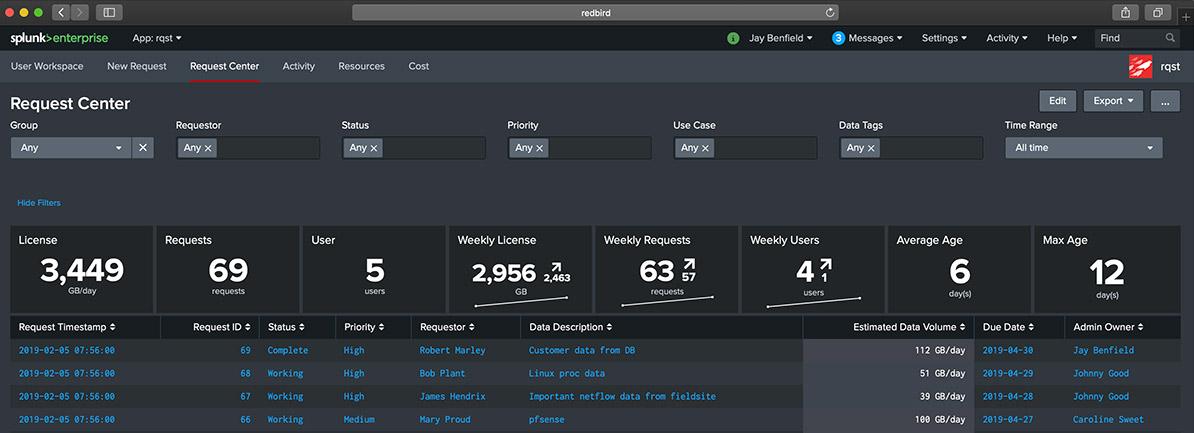Splunk Data Source Tracking – RedFactor